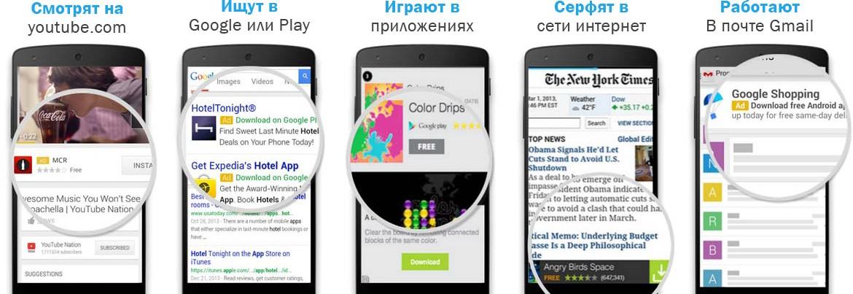 Мобильная реклама в Интернете в Ташкенте, реклама в мобильных приложениях, реклама в Ташкенте